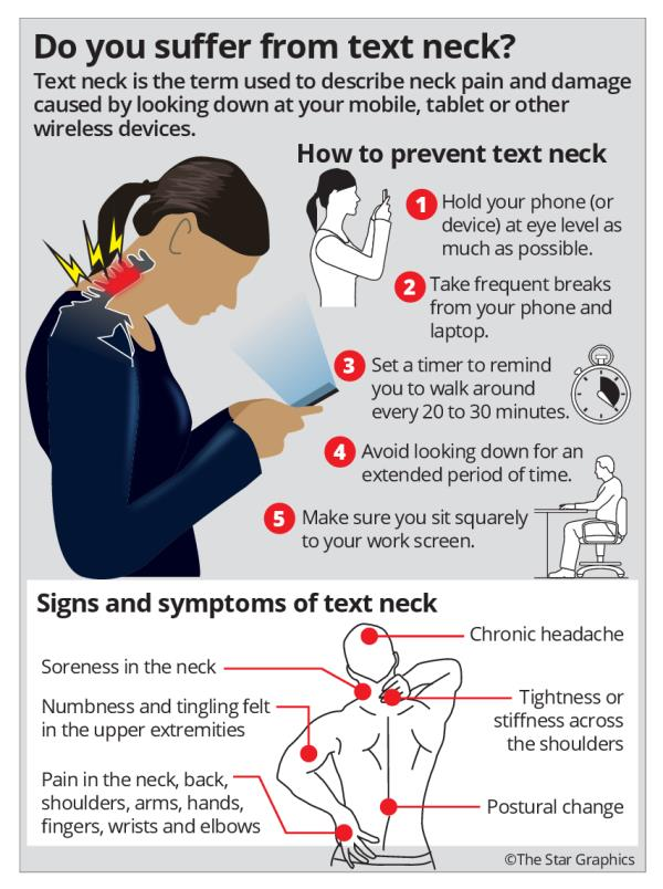 Right posture can prevent text neck