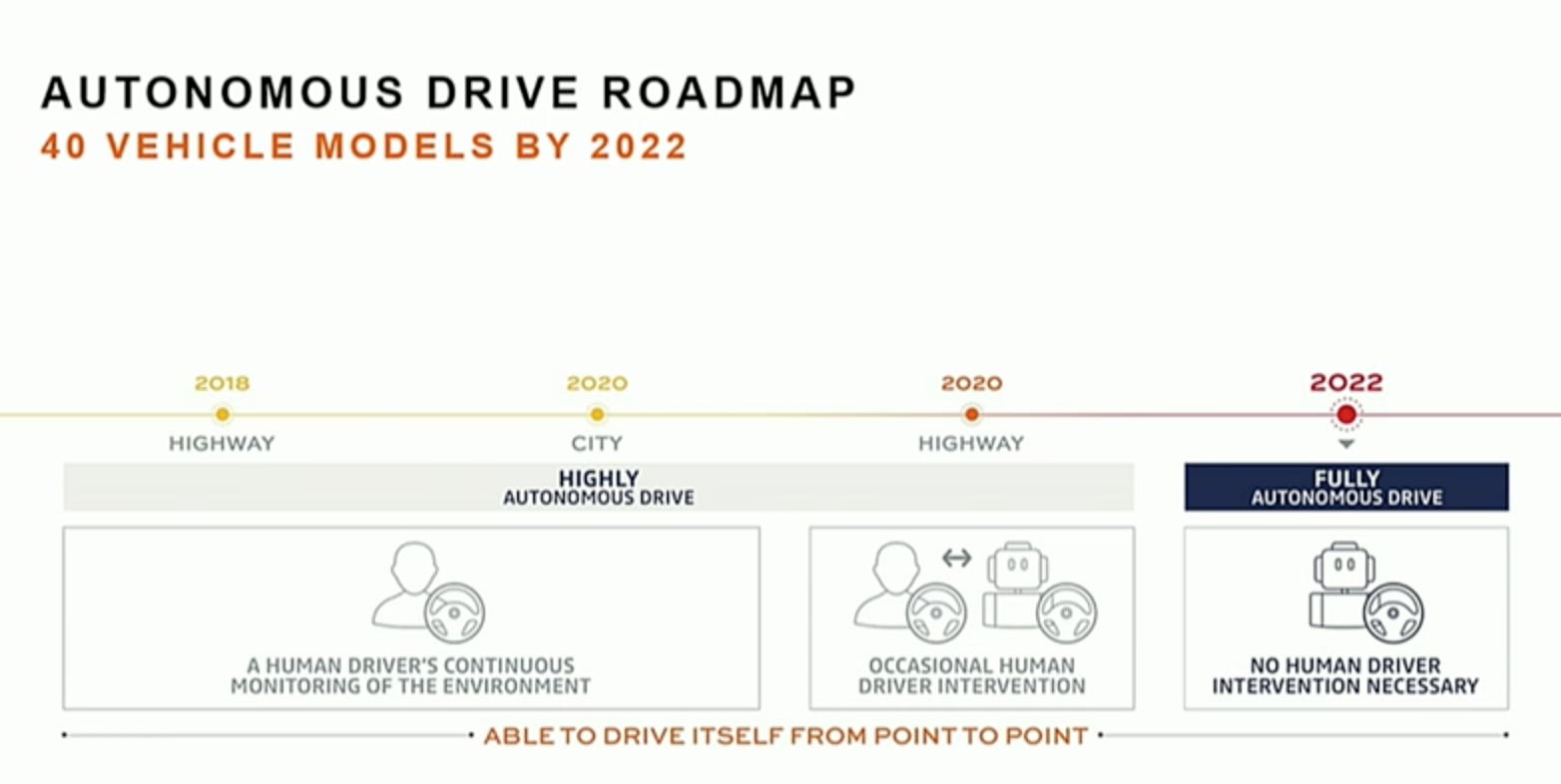 Renault-Nissan lays out plans for 12 new EVs and 'robo' global ride-hailing service