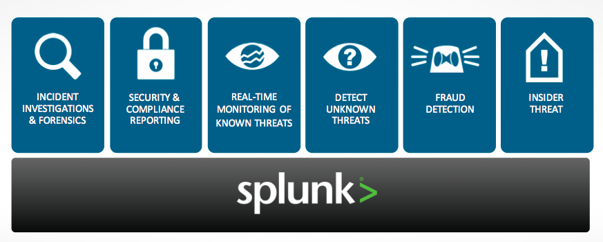 Is Symantec getting ready to buy Splunk?