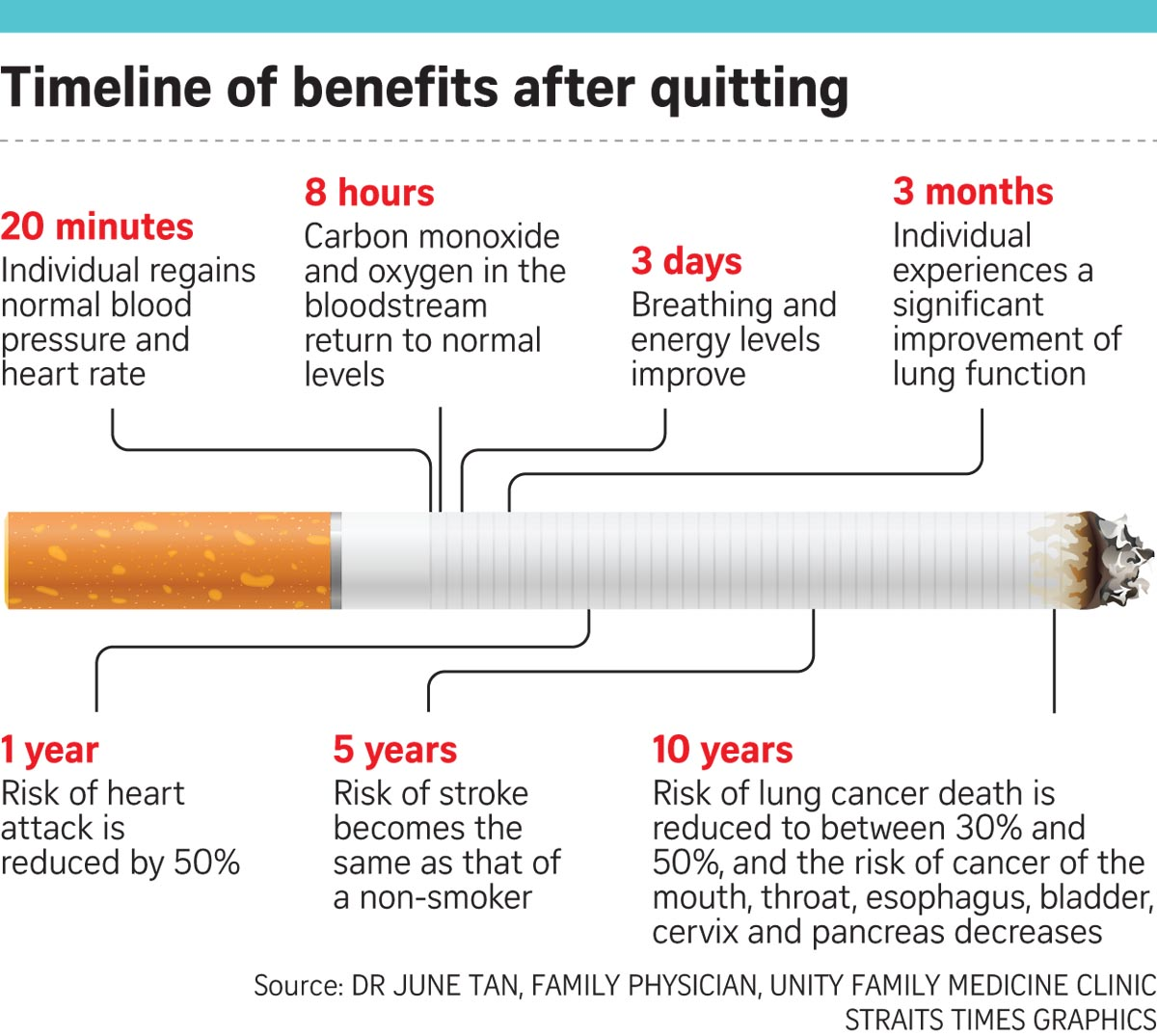 Non-smokers in this Tokyo firm are getting an extra 6 days of paid leave